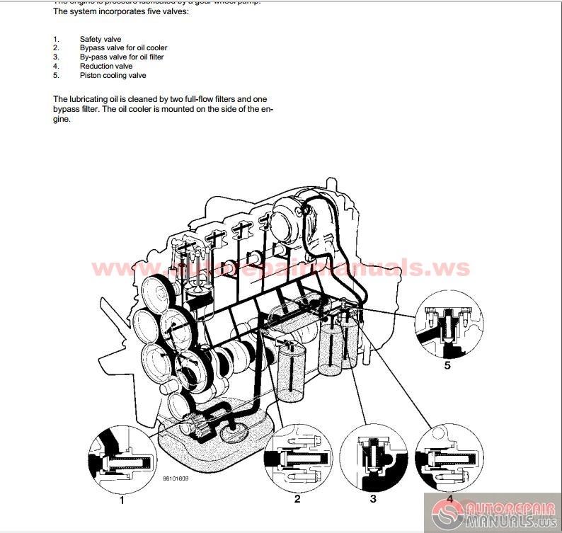 ks_1630] d13 engine diagram download diagram  xrenket swas reda taliz bocep mohammedshrine librar wiring 101