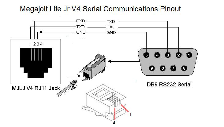 Rt 8569 Rj 11 Jack Diagram