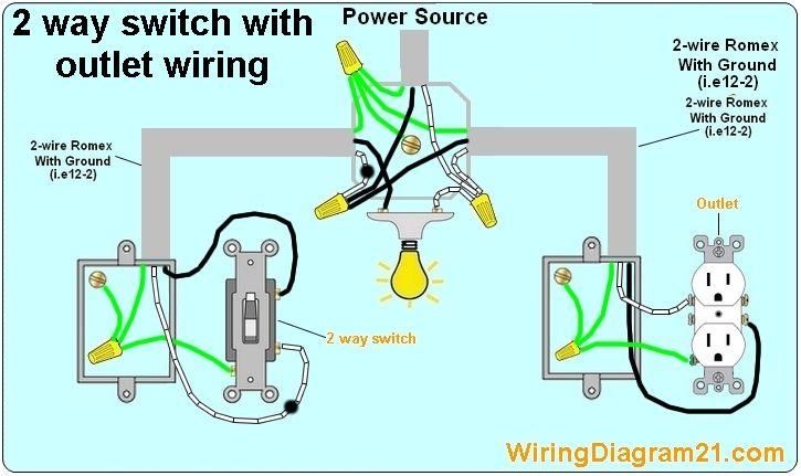 Wondrous Switched Electrical Outlet Wiring Diagram Basic Electronics Wiring Wiring Cloud Vieworaidewilluminateatxorg