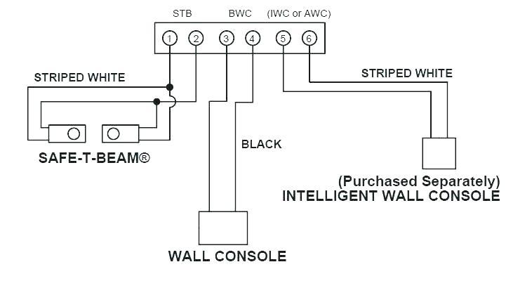 [TBQL_4184]  SD_9150] Bypass Garage Door Safety Sensor Wiring Diagram Download Diagram | Wiring Diagram Garage Door Sensor |  | Neph Remca Mentra Oupli Over Heeve Mohammedshrine Librar Wiring 101