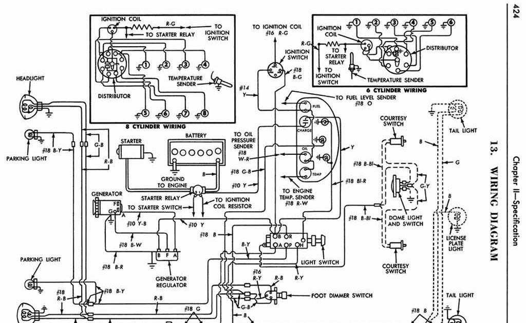 Fine 1956 Ford Wiring Schematic General Wiring Diagram Data Wiring Cloud Biosomenaidewilluminateatxorg