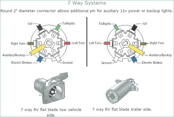 6 Pin Trailer Wiring Diagram With Brakes from static-assets.imageservice.cloud