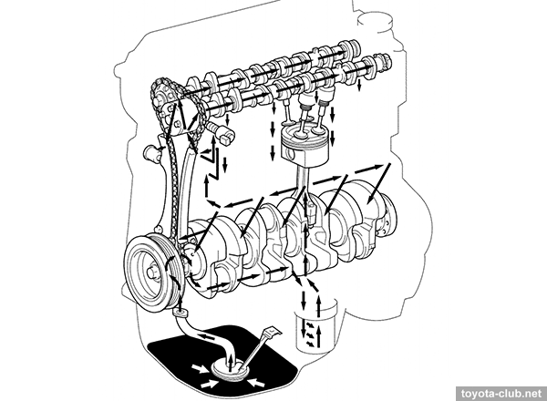 Toyota Avanza 2007 Wiring Diagram Rar 2002 Dodge Ram 1500 Wiring Diagram Begeboy Wiring Diagram Source