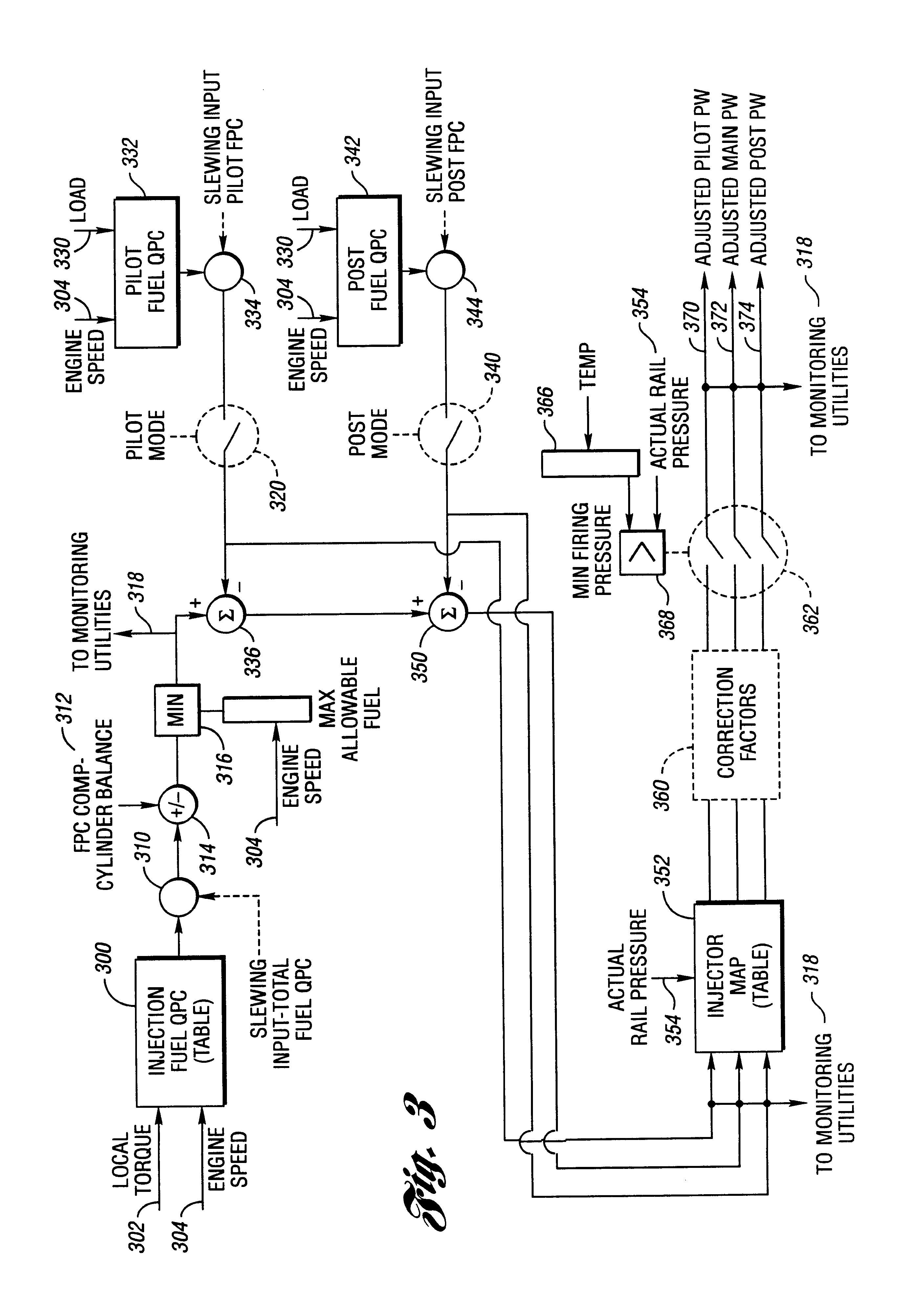 [SODI_2457]   FN_7750] Ih 584 Wiring Diagram Free Diagram | International 460 Wiring Diagram |  | Bachi Ginia Scoba Mohammedshrine Librar Wiring 101