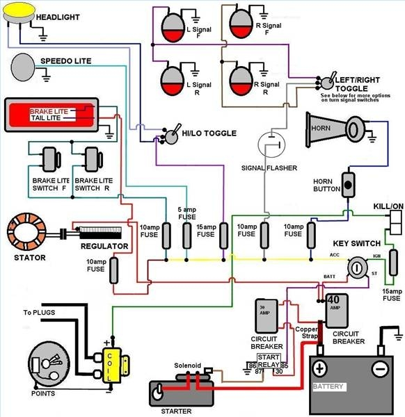 Marvelous How To Read Automobile Wiring Diagrams It Still Runs Wiring Cloud Genionhyedimohammedshrineorg