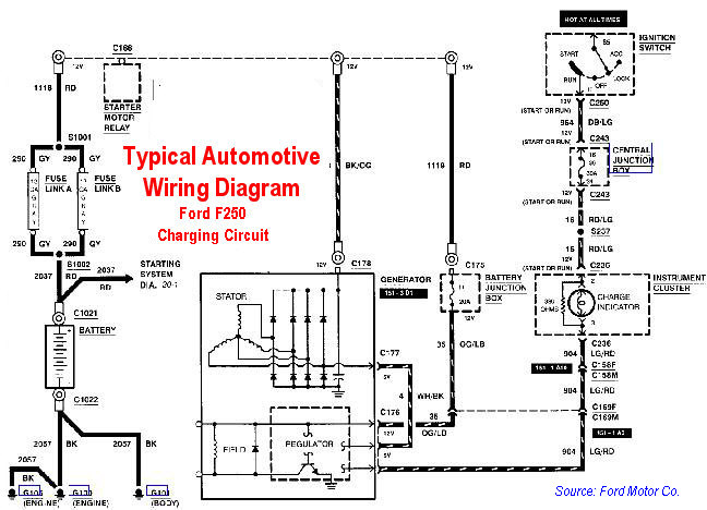 Enjoyable Automotive Electrical Circuits Wiring Cloud Genionhyedimohammedshrineorg