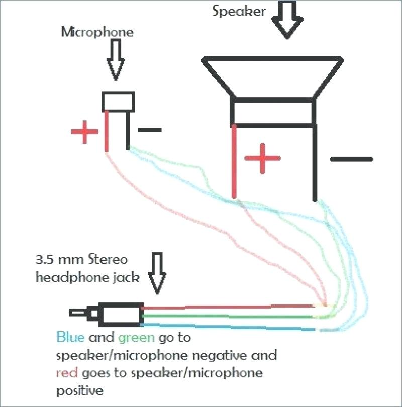 Stereo Headphones Wiring Diagram from static-assets.imageservice.cloud