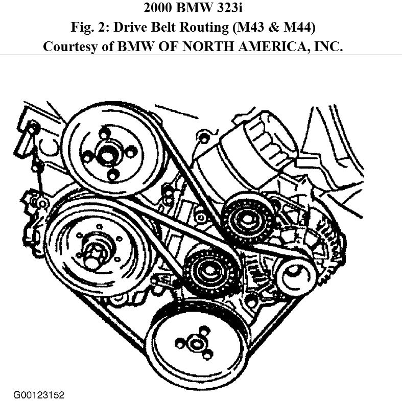 318i belt diagram wy 2872  1984 bmw 318i engine diagram free diagram  wy 2872  1984 bmw 318i engine diagram