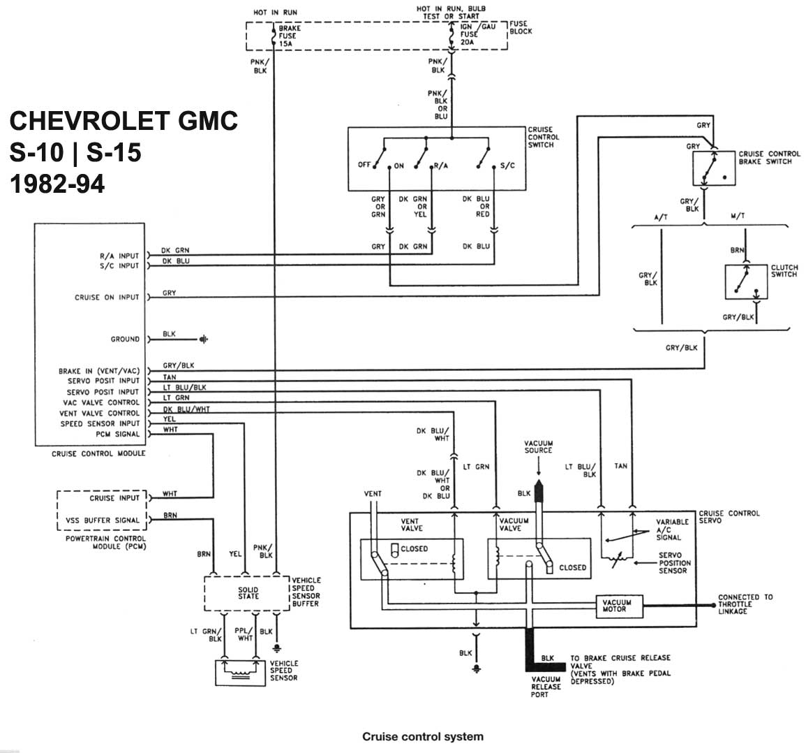 1989 chevy truck 1500 wiring diagram 1989 chevrolet suburban wiring diagram wiring diagram data  1989 chevrolet suburban wiring diagram