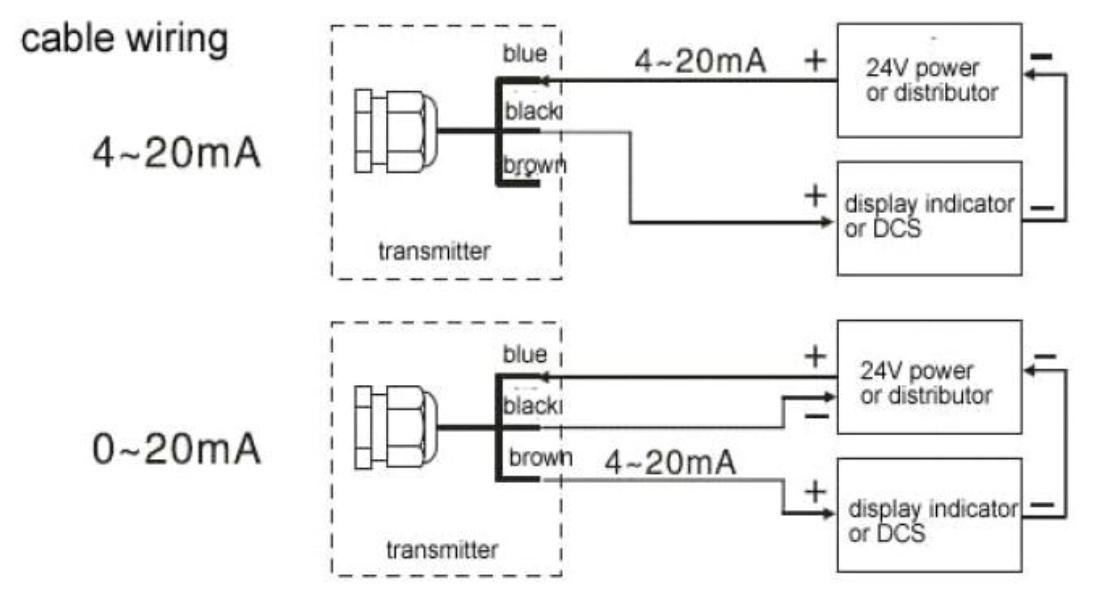 Rn 0396 Electrical Wiringrefeeding Panels Youtube Schematic Wiring