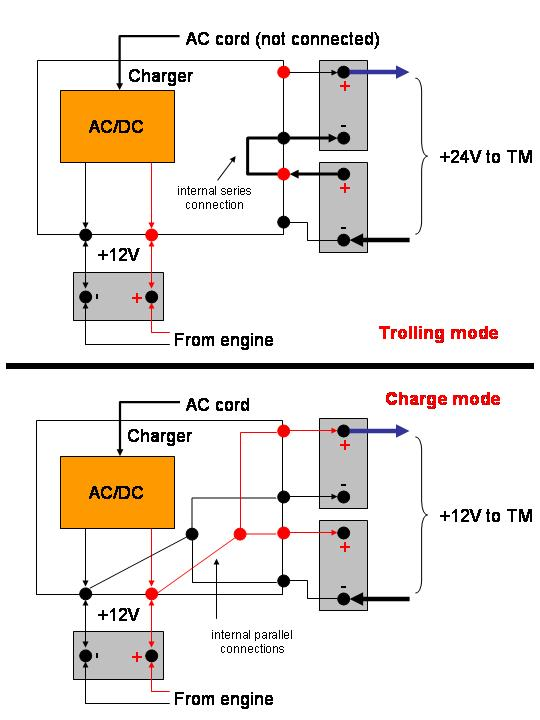 12/24 Volt Trolling Motor Plug Wiring Diagram from static-assets.imageservice.cloud