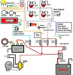 VZ_4805] Honda Bobber Wiring Diagram Wiring DiagramItis Stre Over Marki Xolia Mohammedshrine Librar Wiring 101