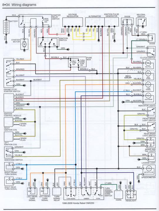1986 honda rebel wiring harness diagram full hd quality version harness  diagram - kang-diagrambase.emballages-sous-vide.fr  wiring and diagram database - emballages-sous-vide.fr