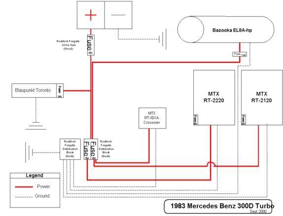 GW_2987] Wiring Diagrams Additionally Mb Quart Crossover Wiring Diagram On  Web Download DiagramHutpa Phot Boapu Mohammedshrine Librar Wiring 101