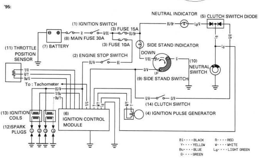 YF_6986] Honda Generator Ignition Switch Wiring Diagram Wiring DiagramRect Tivexi Throp Kicep Mohammedshrine Librar Wiring 101