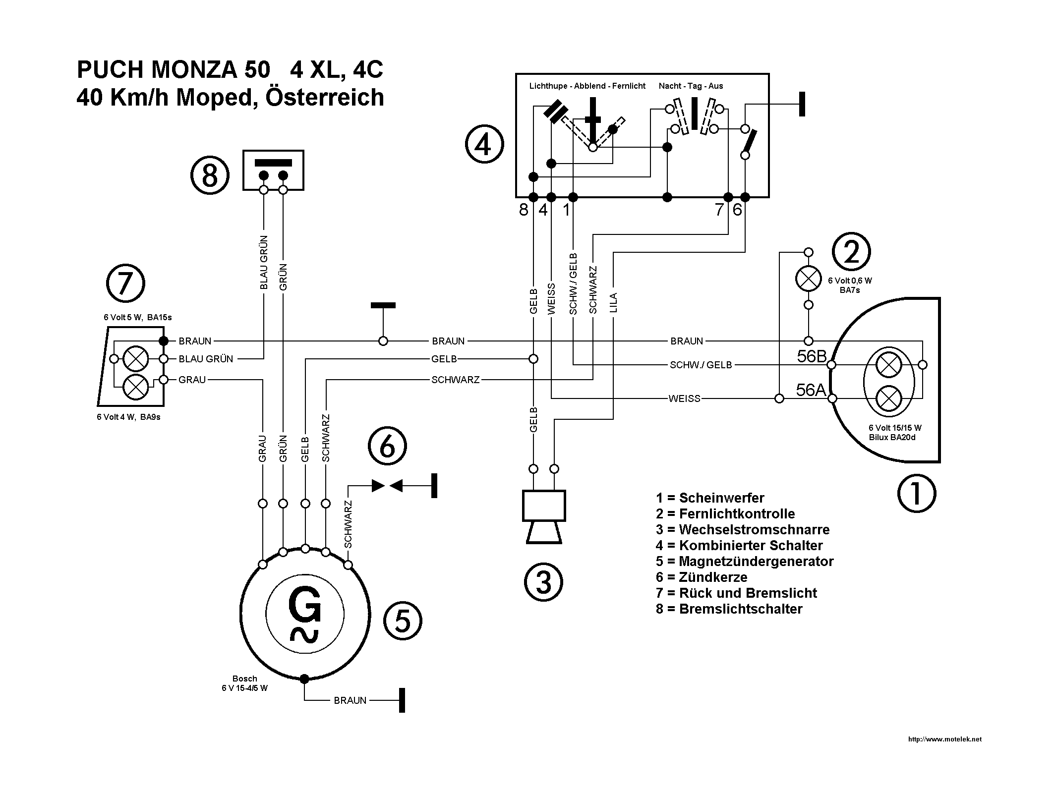 YM_0545] Honda Mtx 80 Wiring Diagram Download DiagramUltr Sarc Akeb Rect Mohammedshrine Librar Wiring 101