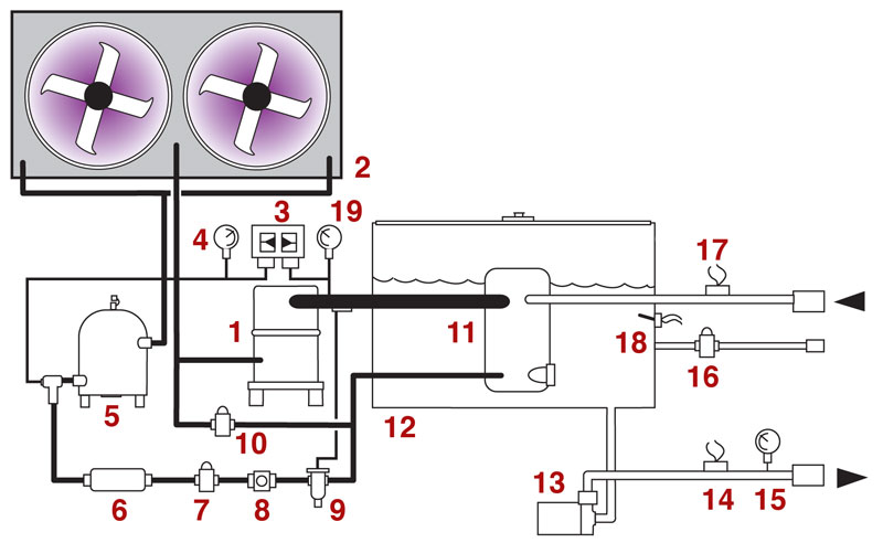 [WLLP_2054]   HD_6937] Industrial Chillers Wiring Diagrams Wiring Diagram | Industrial Chillers Wiring Diagrams |  | Mill Bepta Xero Viewor Mohammedshrine Librar Wiring 101