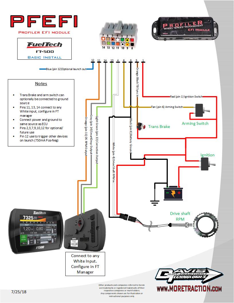 HK_0528] Honda Ft500 Wiring Diagram Download DiagramWww Mohammedshrine Librar Wiring 101