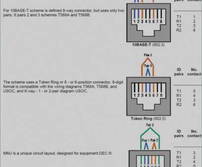 Admirable Rj45 Connector Wiring Diagram For Phone Basic Electronics Wiring Wiring Cloud Grayisramohammedshrineorg