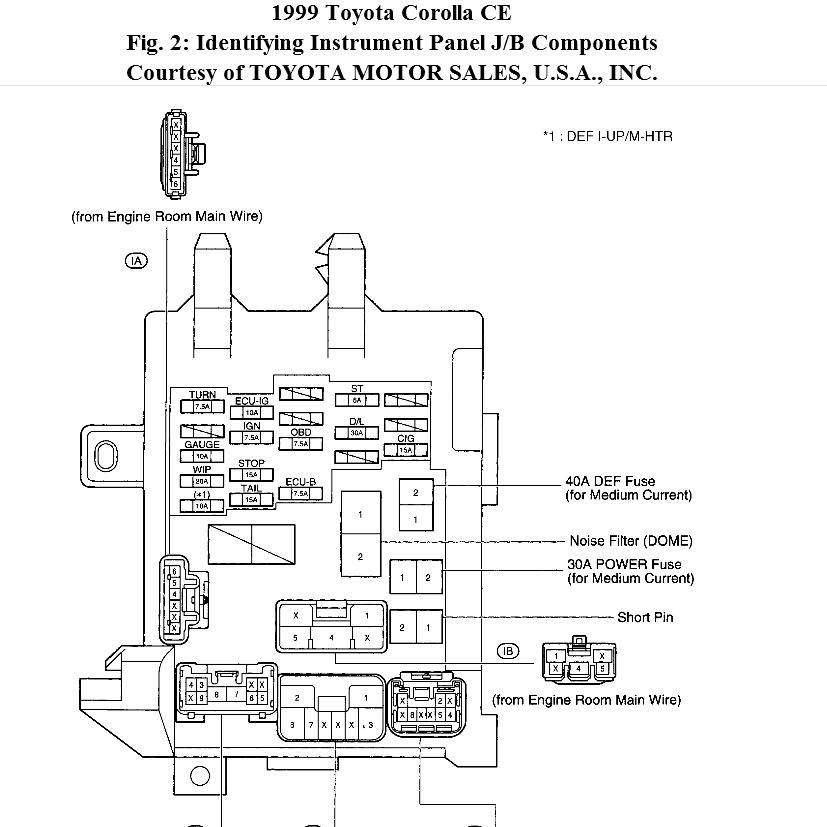 1999 camry fuse diagram schematic by 0777  toyota 1999 fuse diagram schematic wiring  toyota 1999 fuse diagram schematic wiring