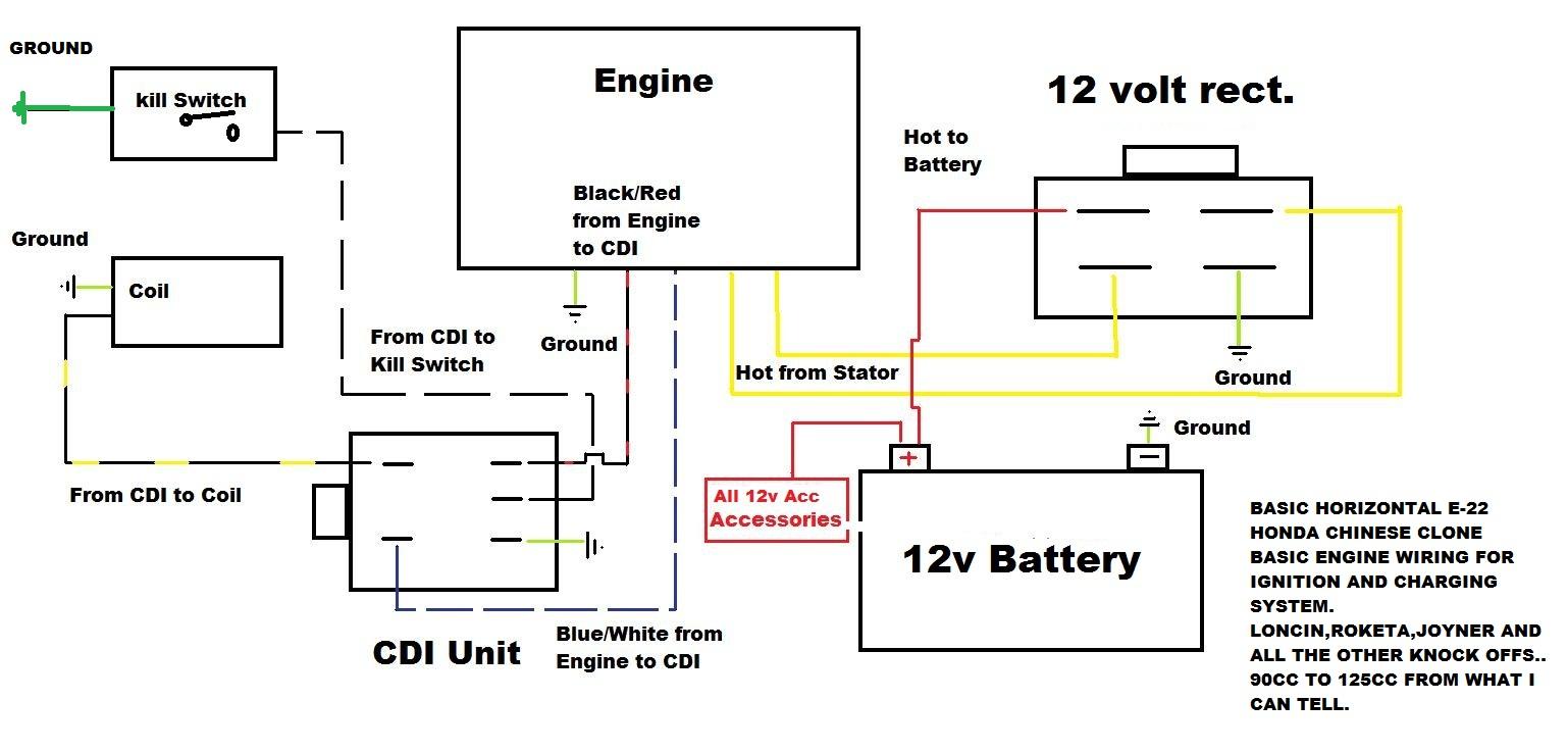 gl_1120] 5 wire cdi wiring schematic wiring  www mohammedshrine librar wiring 101