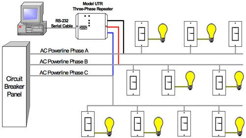 3 phase house wiring diagram vm 4160  electric circuit diagram of a house your home electrical  electric circuit diagram of a house