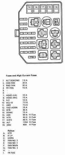 Superb 3Sgte Fuse Box Wiring Diagram Library Wiring Cloud Uslyletkolfr09Org