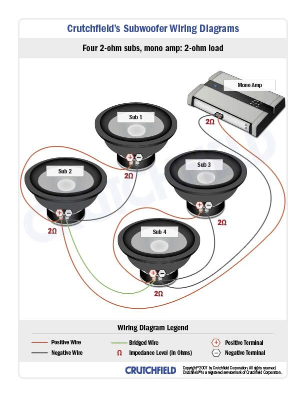 Excellent 2 Ohm Wiring 4 Sub Wiring Car Audio Car Audio Installation Car Wiring Cloud Mousmenurrecoveryedborg
