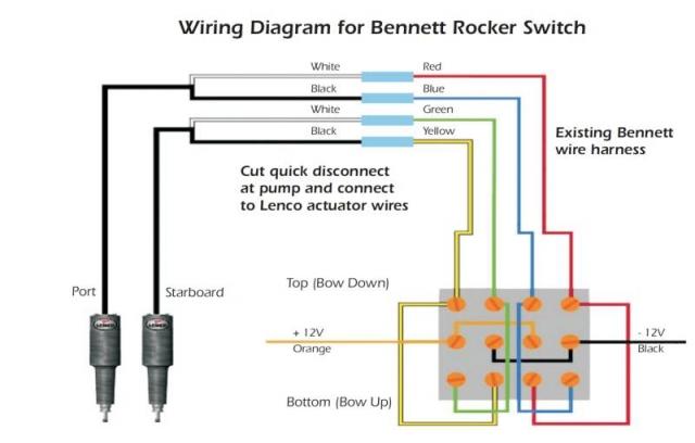 [DIAGRAM_4PO]  AO_8547] Wiring Diagram For Bennett Trim Tabs Using A Carling Vld1 Rocker  Download Diagram | Bennett Wiring Diagram |  | Lotap Oliti Ungo Attr Xero Mohammedshrine Librar Wiring 101
