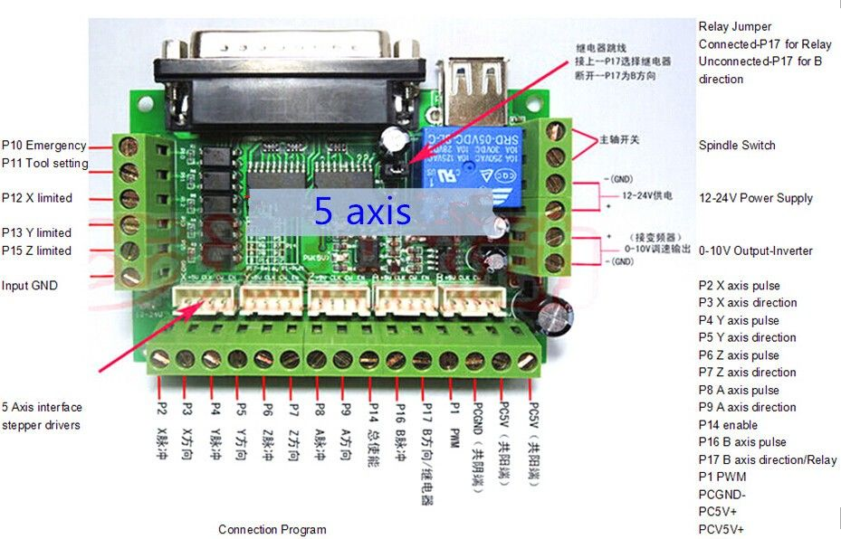 Ry 5376 Board Wiring Diagram Moreover Mach3 Usb Motion Controller Wiring Wiring Diagram