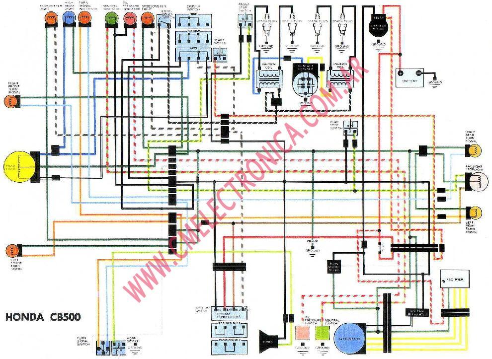 Honda Cb500 Wiring Diagram - 2011 Kia Optima Fuse Box Diagram -  impalafuse.tukune.jeanjaures37.frWiring Diagram Resource
