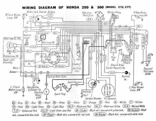Strange C72 And C77 Motorcycle Wiring Diagram All About Wiring Diagrams Wiring Cloud Icalpermsplehendilmohammedshrineorg