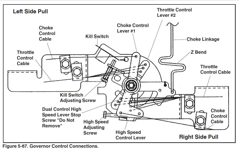 Kohler Command Kohler Engine Wiring Diagram from static-assets.imageservice.cloud