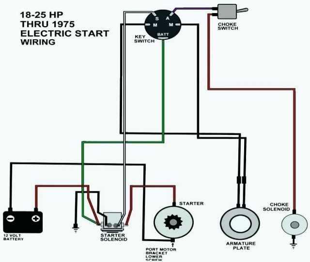 kohler 25 hp wiring diagram te 6529  18 hp vanguard wiring diagram on kohler key switch wiring  18 hp vanguard wiring diagram on kohler
