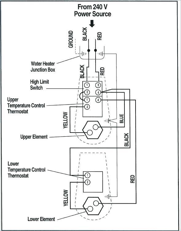 Sears Water Heater Thermostat Wiring Diagram -2003 Kia Sorento Fuel Filter  | Begeboy Wiring Diagram SourceBege Wiring Diagram