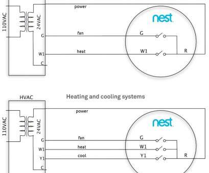 Wiring Diagram For The Nest Thermostat from static-assets.imageservice.cloud