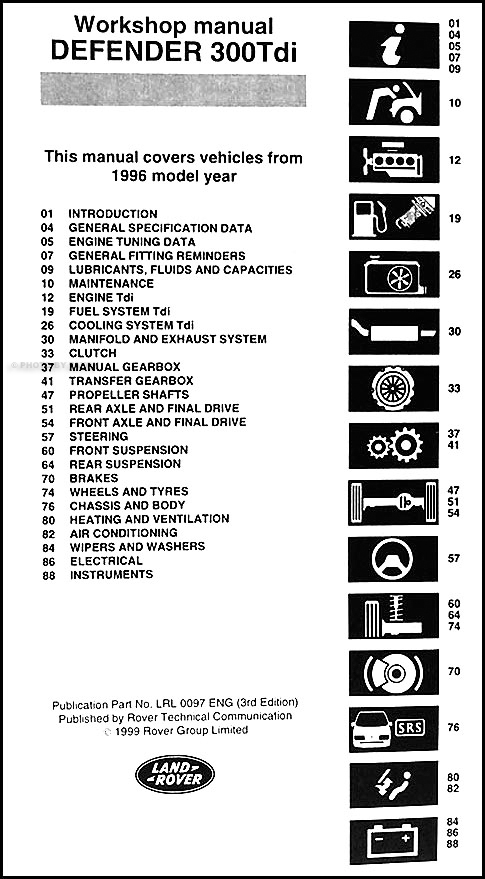 tv4645 95 land rover defender wiring diagram free diagram