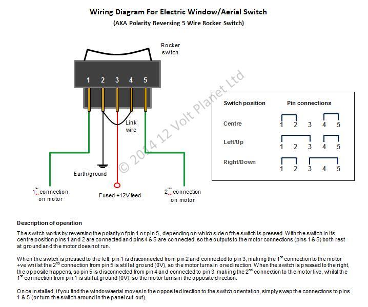 Phenomenal Car Window Diagram Basic Electronics Wiring Diagram Wiring Cloud Icalpermsplehendilmohammedshrineorg