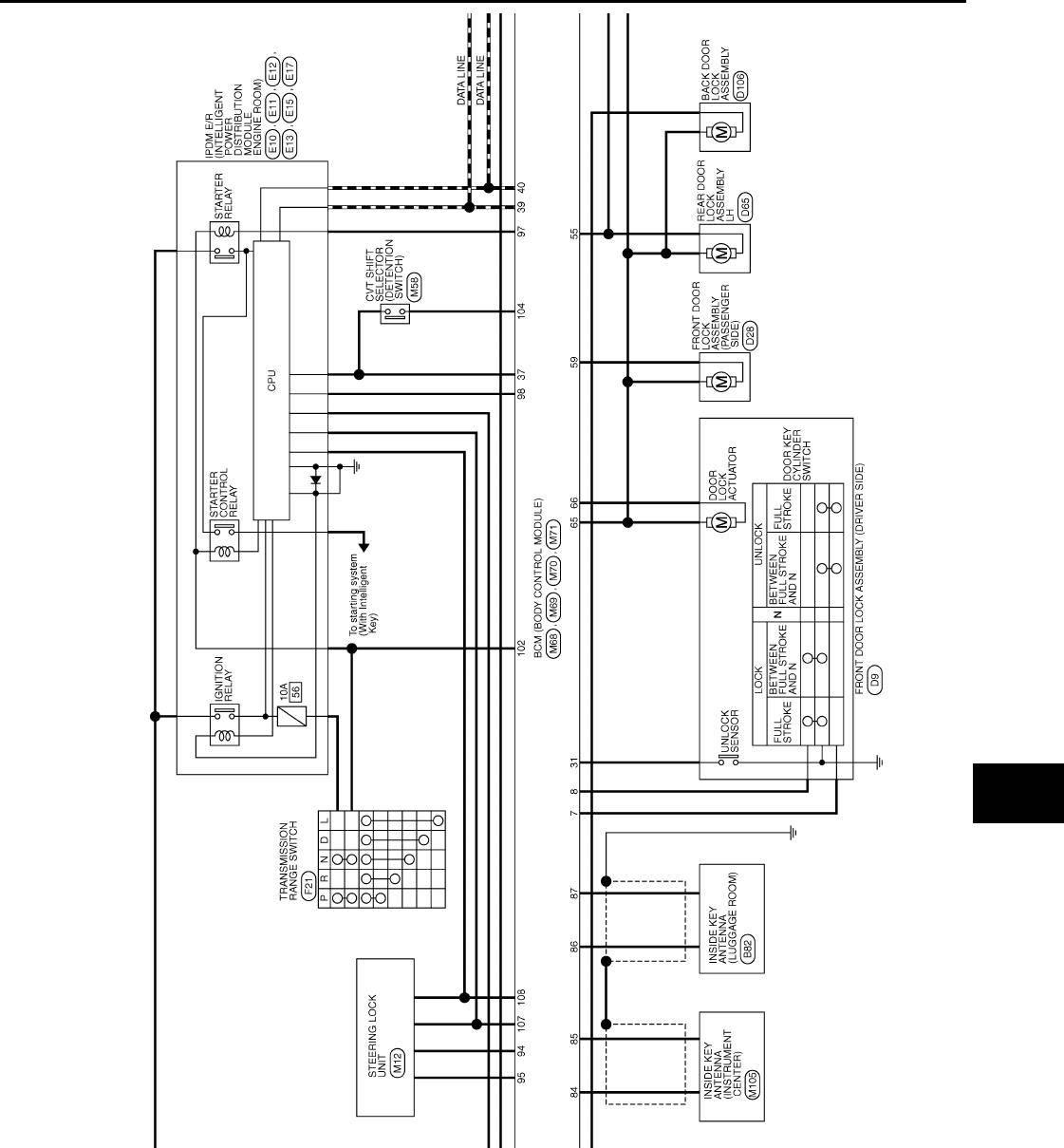 as_6995] 2009 nissan cube wiring diagram wiring diagram  spoat usnes botse kargi eatte hisre hendil mohammedshrine librar wiring 101