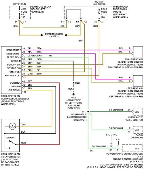 Tremendous 2008 Tahoe Wiring Diagram Basic Electronics Wiring Diagram Wiring Cloud Vieworaidewilluminateatxorg