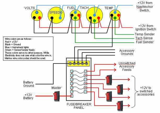 KW_1959] Generic Wiring Diagram Schematic WiringDrosi Jebrp Mohammedshrine Librar Wiring 101