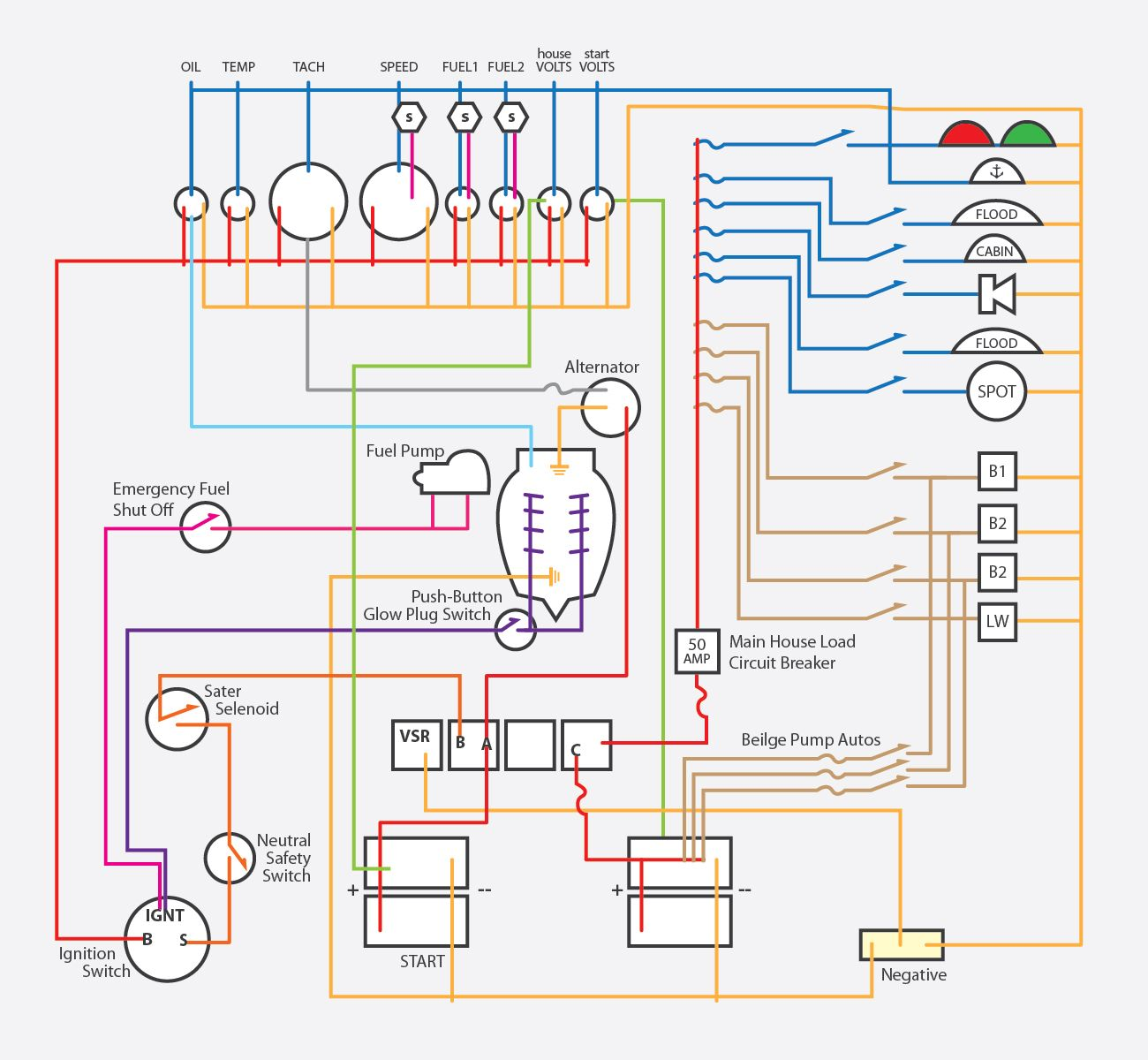 Triton Boat Fuse Box - Wiring Diagram Text parched-post -  parched-post.albergoristorantecanzo.it | Bass Tracker Pro 16 Wiring Diagram |  | parched-post.albergoristorantecanzo.it