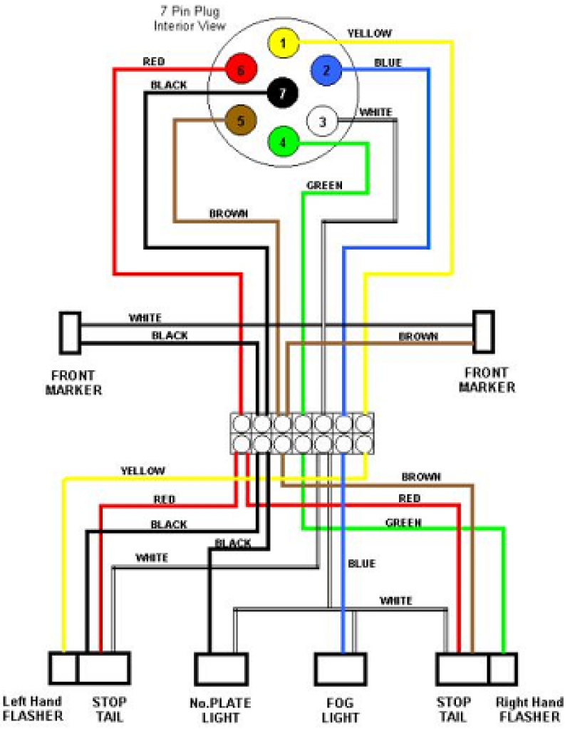 Ml 1335 Trailer Plug Wiring Diagram Australia 7 Pin Schematic Wiring