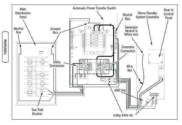 dx9048 transfer switch 11000 watt wiring diagram transfer