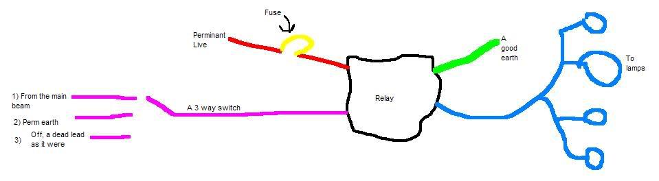 Classic Mini Wiring Diagram Indicators