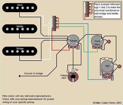 [SCHEMATICS_44OR]  HC_6461] Fender Tbx Wiring Diagram Free Picture Schematic Download Diagram | Free Download Lace Sensor Wiring Schematics |  | Ostr Eachi Syny Verr Anal Inst Aryon Sapebe Numap Cette Mohammedshrine  Librar Wiring 101