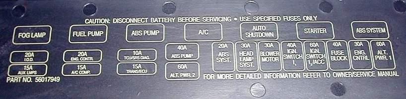 1994 jeep wrangler fuse box diagram 93 jeep fuse box wiring diagram e6  93 jeep fuse box wiring diagram e6