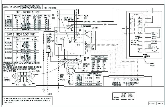 Sensational Beckett Pressure Washer Wiring Diagram Pressure Washer Dimensions Wiring Cloud Overrenstrafr09Org