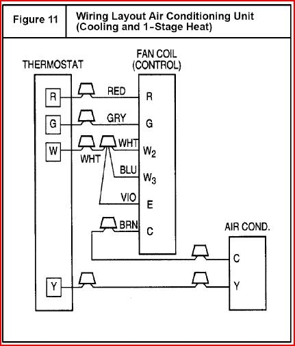 [QNCB_7524]  HW_5586] Arcoaire Air Conditioner Wiring Diagram Schematic Wiring | Arcoaire Furnace Manual Wiring Diagram |  | Pical Ponge Wigeg Mohammedshrine Librar Wiring 101