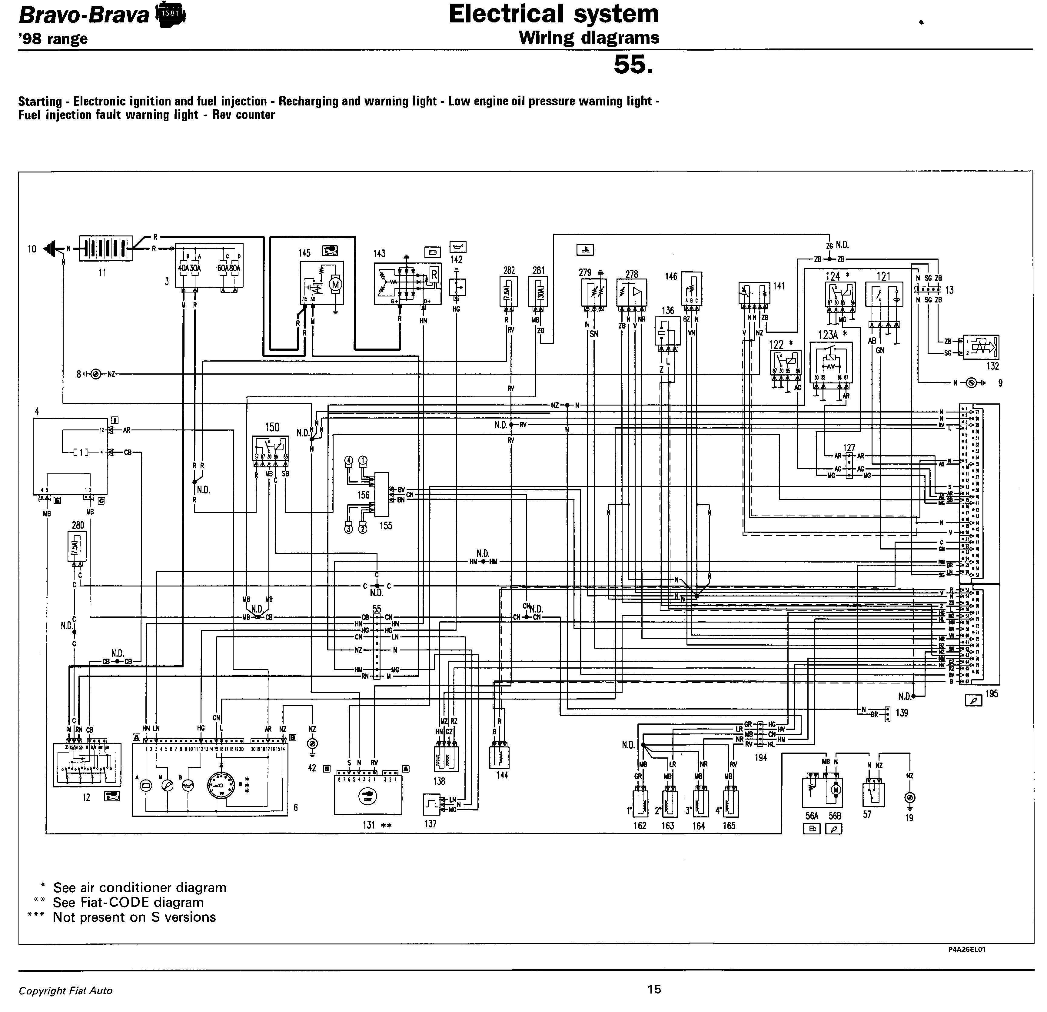 Fiat Doblo Wiring Diagram